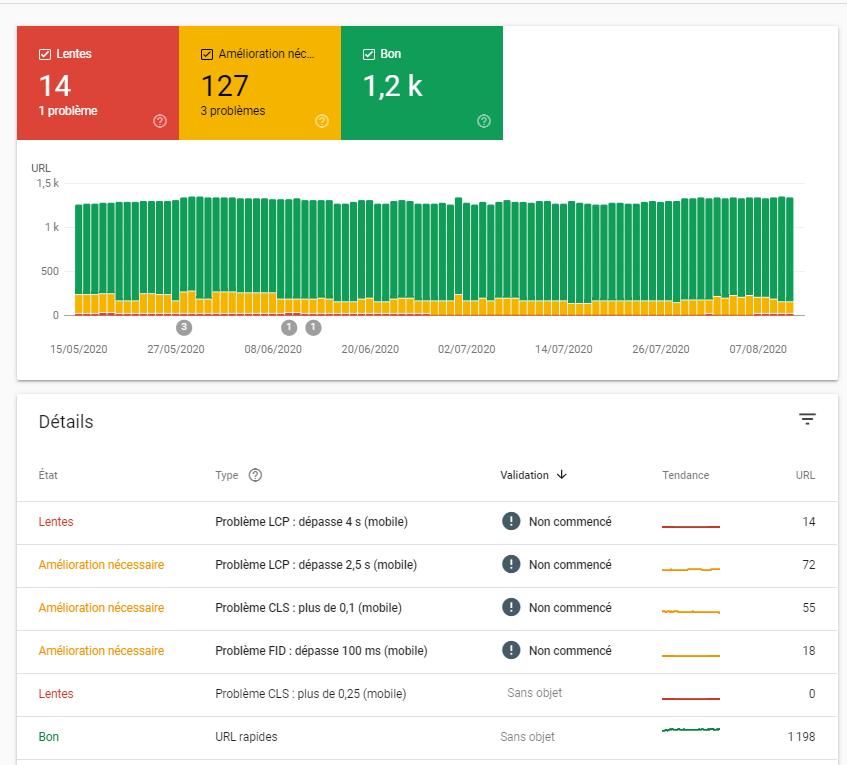 Audit de site web avec Core web vitals